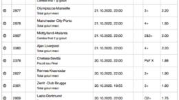 16 ponturi fotbal 20-21.10.2020 Champions League
