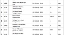 30 ponturi fotbal 03.10.2020 pentru biletul zilei