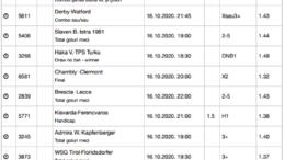 30 ponturi fotbal 16.10.2020 pentru biletul zilei
