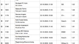 30 ponturi fotbal 23.10.2020 pentru biletul zilei