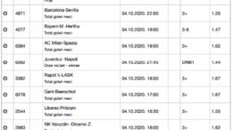 30 ponturi fotbal 04.10.2020 pentru biletul zilei
