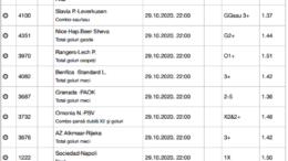 24 ponturi fotbal 29.10.2020 pentru biletul zilei - Europa League
