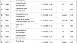 30 ponturi fotbal 11.10.2020 pentru biletul zilei