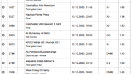 20 ponturi fotbal 12.10.2020 pentru biletul zilei