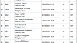 30 ponturi fotbal 03-04.10.2020 pentru biletul zilei - meciuri de over