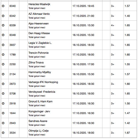 30 ponturi fotbal 17-18.10.2020 pentru biletul zilei - meciuri de over