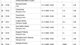 30 ponturi fotbal 15.11.2020 pentru biletul zilei
