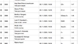 24 ponturi fotbal 05.11.2020 pentru biletul zilei - Europa League