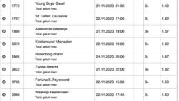 40 ponturi fotbal 20-23.11.2020 pentru biletul zilei - meciuri de over