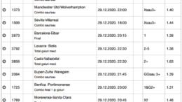 30 ponturi fotbal 29.12.2020 pentru biletul zilei