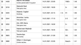 15 ponturi fotbal 14.01.2021 pentru biletul zilei