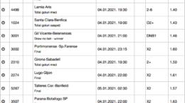 30 ponturi fotbal 04.01.2021 pentru biletul zilei