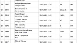 25 ponturi fotbal 13.01.2021 pentru biletul zilei