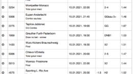30 ponturi fotbal 15.01.2021 pentru biletul zilei