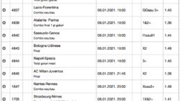 30 ponturi fotbal 06.01.2021 pentru biletul zilei