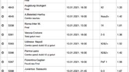 30 ponturi fotbal 10.01.2021 pentru biletul zilei