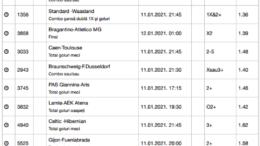 25 ponturi fotbal 11.01.2021 pentru biletul zilei