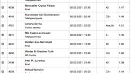 30 ponturi fotbal 02.02.2021 pentru biletul zilei