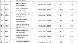30 ponturi fotbal 03.02.2021 pentru biletul zilei