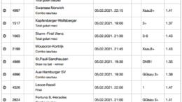 30 ponturi fotbal 05.02.2021 pentru biletul zilei