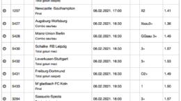 30 ponturi fotbal 06.02.2021 pentru biletul zilei