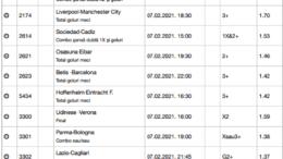 30 ponturi fotbal 07.02.2021 pentru biletul zilei